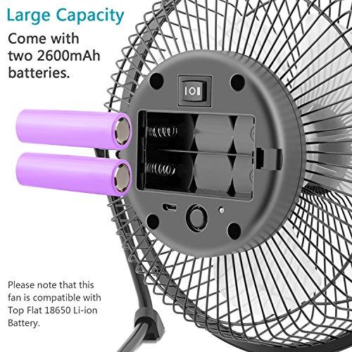 Buy electric fans best buy