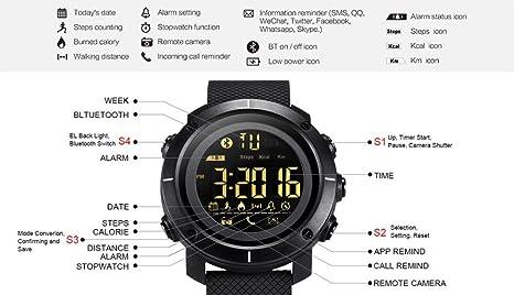 Reloj inteligente Fitness para hombres y mujeres - LEMFO LF19 ...