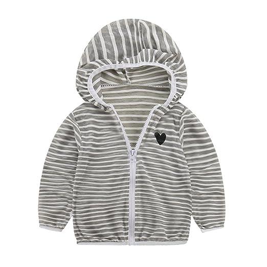 bedae748f Amazon.com  Pollyhb Baby Coats
