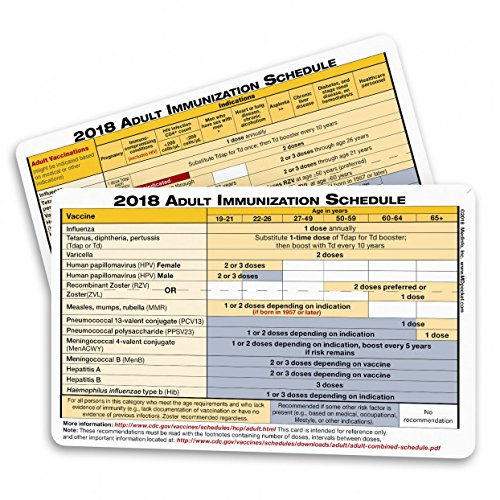 image about Immunization Cards Printable named Immunization Card Fixed