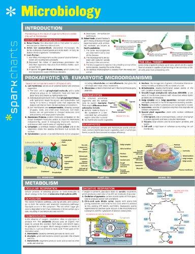 Compare Price Microbiology Chart On Statementsltd Com