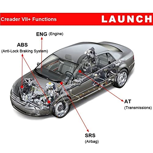 Launch X431 Creader VII+ can perform comprehensive diagnosis on FOUR main ECU's (ENG\ABS\SRS\AT) of vehicles.