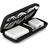 iMangoo Universal Pouch Travel Power Bank Carrying Case Hard Shockproof Protective EVA Cover Battery Pack USB Cable…