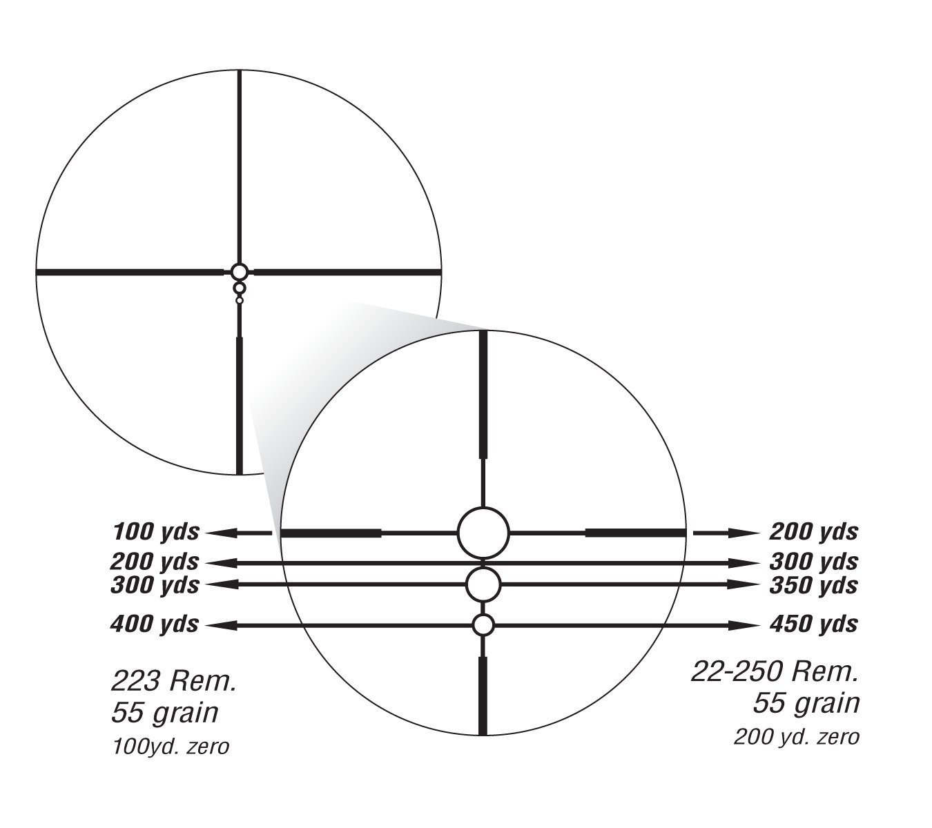 Coyote Target Diagram - Wiring Library •