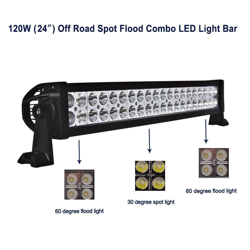 Amazon.com: LEDKINGDOMUS 24 Inch LED Light Bars Spot Flood Combo ...