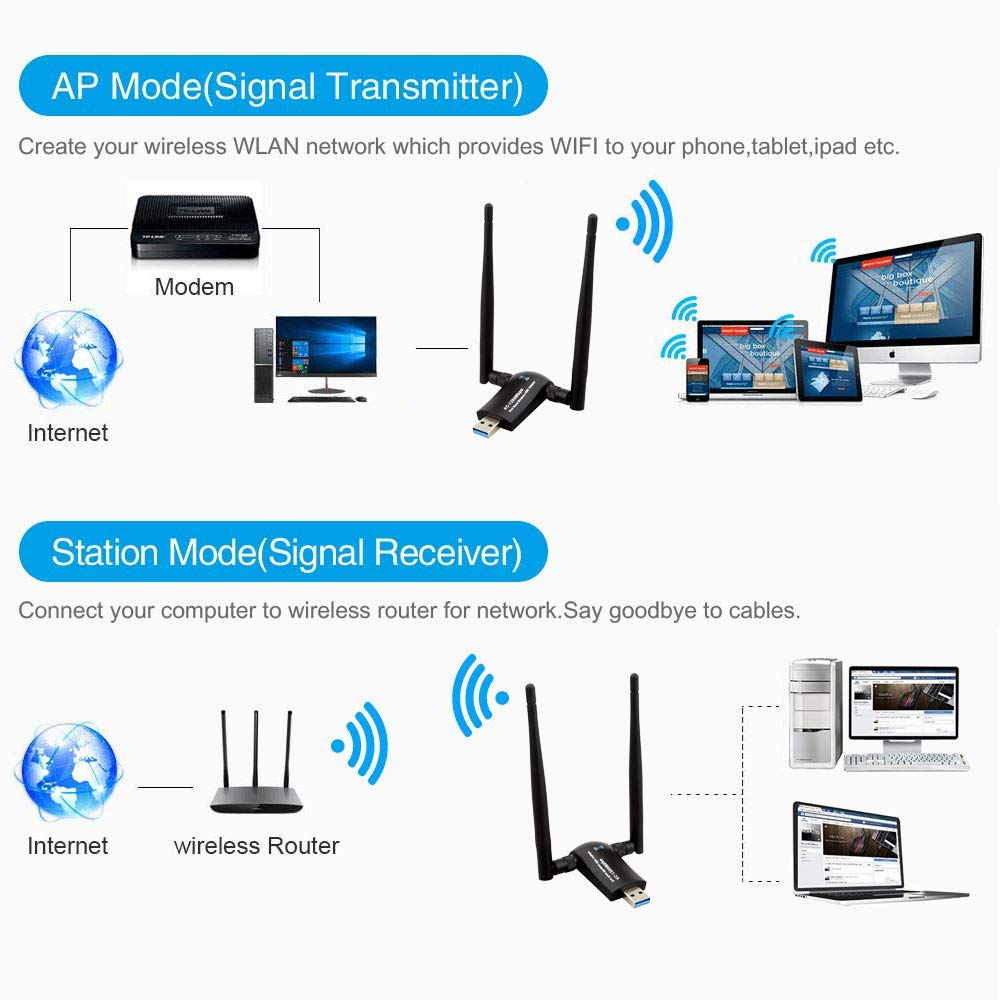 Acofit Wireless USB WiFi Adapter 1200Mbps Dual Band Wifi Dongle 2.4GHz 300Mbps 5GHz 867Mbps High Gain Dual 5dBi Antennas Long Range USB 3.0 WiFi Network Card for PC Desktop Laptop Computer with Windows 10 8 7 XP Vista Mac OS
