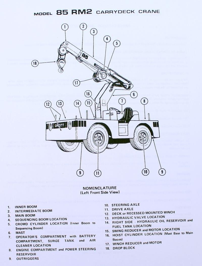 Amazon.com: Case Drott 85Rm2 Carrydeck Crane Parts Manual Catalog Assembly Exploded  View: Industrial & ScientificAmazon.com