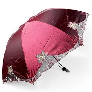 DYEWD Paraguas,Señoras Plegables Paraguas de plástico Negro, Paraguas UV protección del Sol,