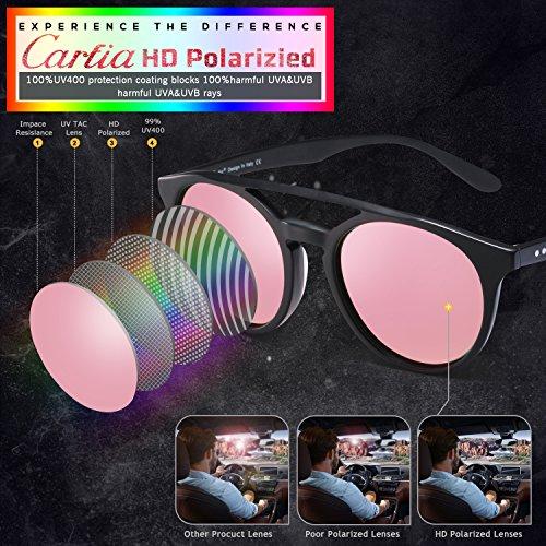 A Sole Gli Occhiali Unisex Lenti Donne Uv400 Polarizadas E Tondi Da Uomini Ponte Per Carfia Rosa Retro 6xUqg4W6wt