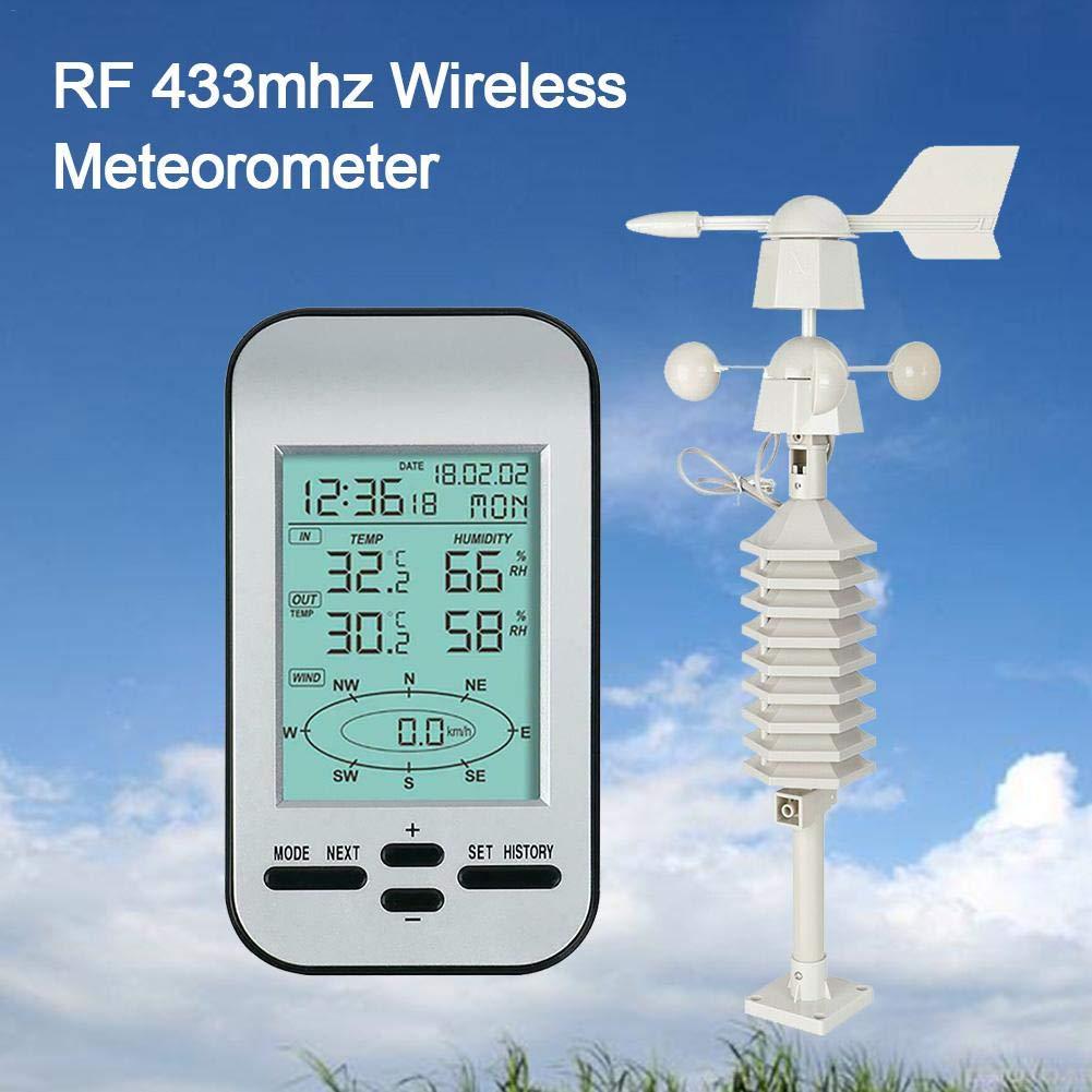 RF 433mhz Remarkable aheadad Sensore di direzione della velocit/à del Vento dellorologio della Stazione meteorologica Wireless