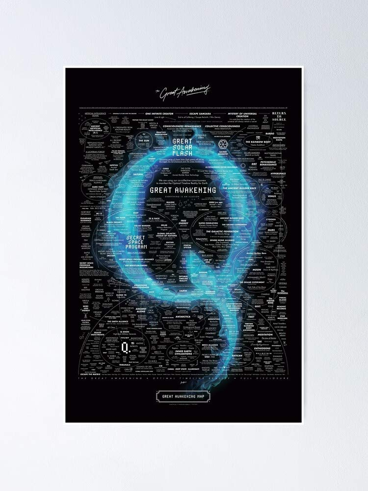 Gift For Home Decor Wall Art Print Poster Wga Qanon Go Q Wwgowga Great Wwg Anon Blue Where To Awakening All Letter Poster Fire Prints Learn The Read Map One We