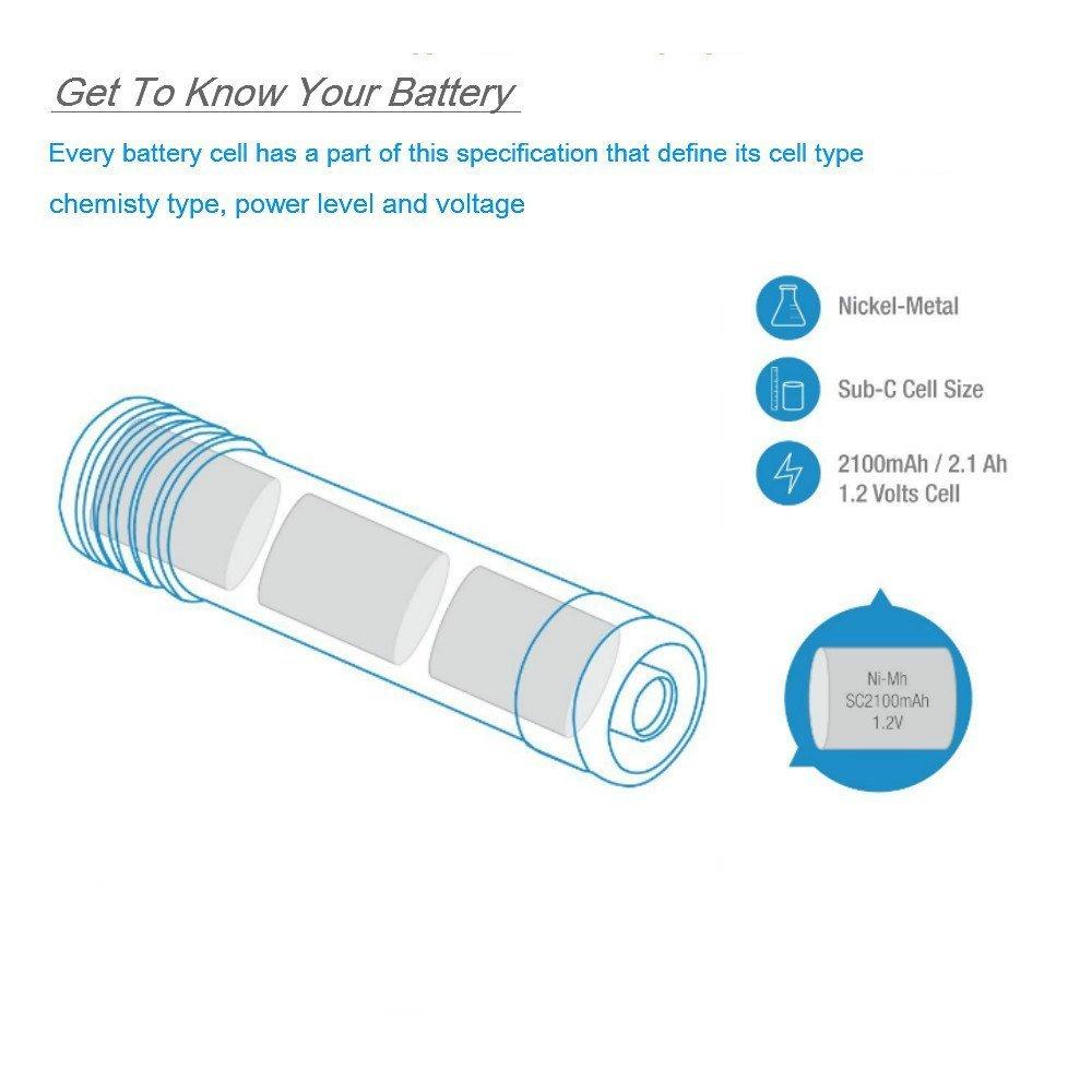 Replace Black and Decker 3.6V Versapak Battery for Gold VP100 VP105 VP110 VP130 VP143 VP730 VP7240 151995-03 383900-03 387854-00 Scumbuster S100 S110, 2 Pack 3.6 Volt 2.1Ah 2100mAh NiMh Battery
