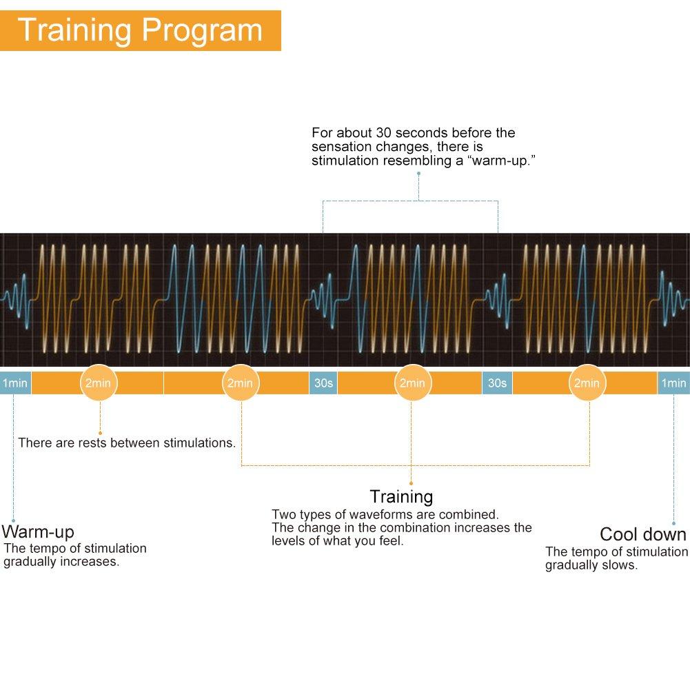 training program come catturare un uomo