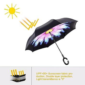 détaillant en ligne bb7ae 4ae55 Parapluie Inversé, EgoEra® Parapluie Inversé Pliant Innovant ...