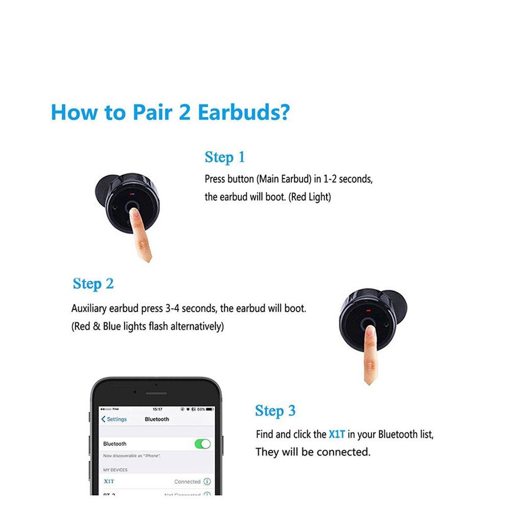 LKJCZ Tapones para Los Oídos Inalámbricos Reales, Mini Diseño Sigiloso TWS Bluetooth V4.2 Headset Doble Orejera, con Micrófono iPhone, Samsung, ...