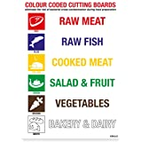 Colour Coded Chopping Boards Sign A5 210x148mm Kitchen Safety Self-adhesive Sticker (White Vinyl)