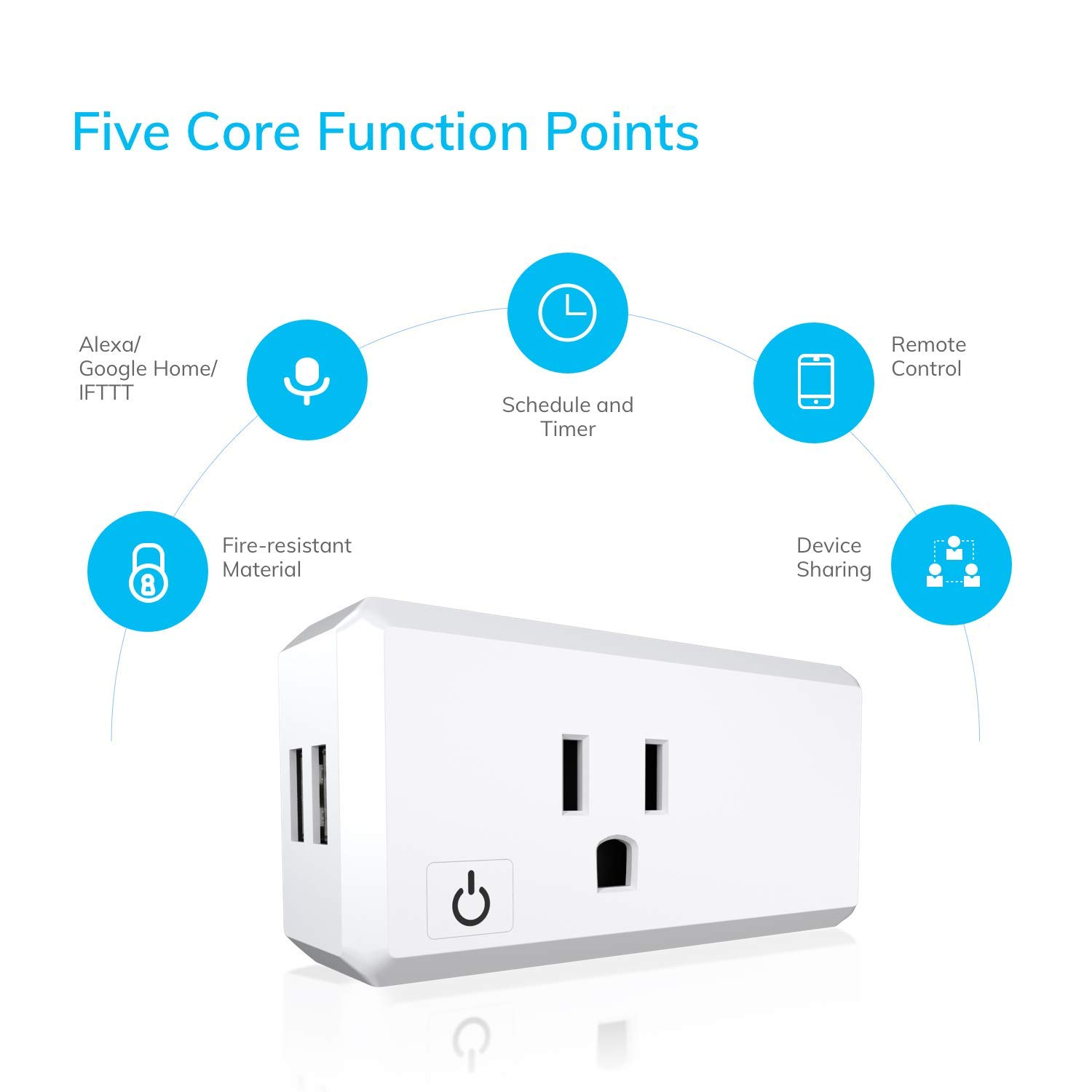 WiFi Smart Plug with 2 USB Ports, Compatible with Alexa Google Home IFTTT, Wonbo USB Mini Wifi Outlet with Timer Function, Remote Control Your Home Appliances from Anywhere, No Hub Required