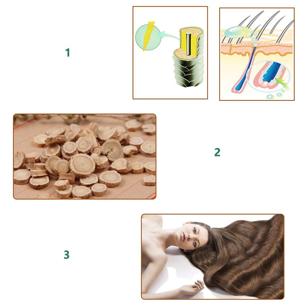 Lucoss Crecimiento de Cabello,Tratamiento para el Cabello, Aceite ...