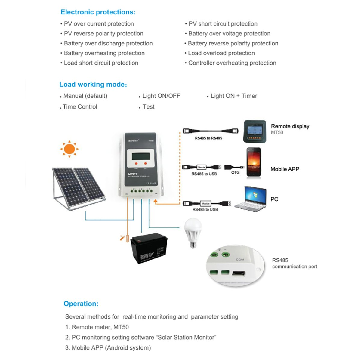 EPEVER MPPT Solar Charge Controller 20A 12V/24V Auto Work Tracer2210A Solar Panel Regulator with LCD Display Max PV 100V Input Power 260W/520W (20A, Tracer2210A) by EPsolar (Image #7)