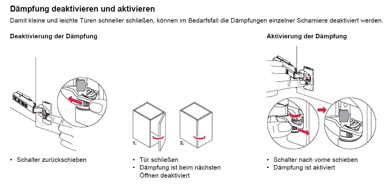 BLUM Clip Top Blumotion Scharnier mit Dämpfer Eckanschlag ...