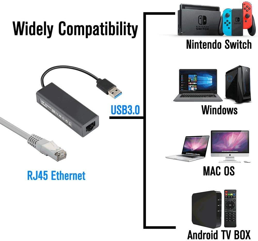 Friencity - Adaptador LAN para Nintendo Switch, USB 3.0 Ethernet ...