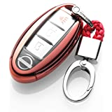 カーリモコンカバーキーセットキーケースに適してニッサン日産Nissan Teana エクストレイル X-TRAIL QASHQAIムラノKICKS TIIDA Maximaリモコン装飾保護アクセサリー (pink)