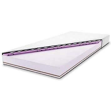matratze lebensdauer mehr als nur eine ergnzung with matratze lebensdauer top matratze. Black Bedroom Furniture Sets. Home Design Ideas