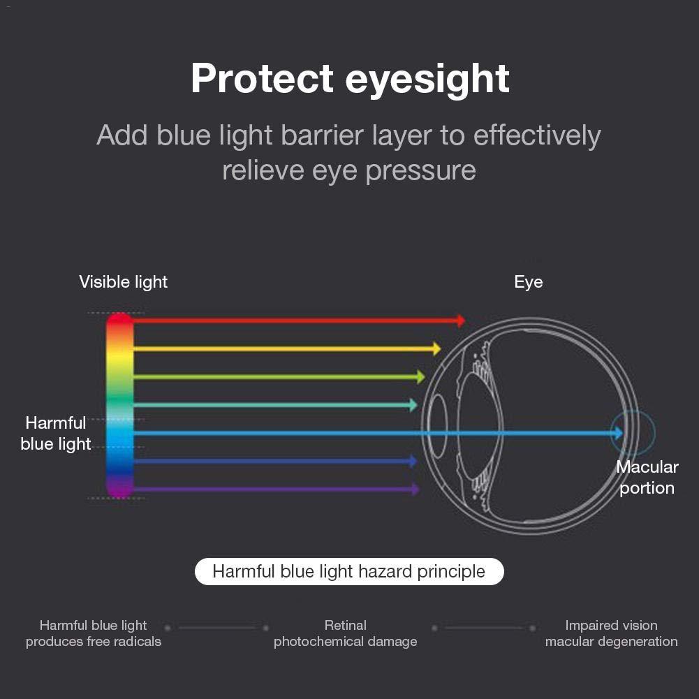 Molare Film de Protection HD pour Oculus Quest Oculus Rift S Objectif de r/éalit/é virtuelle 1 Paire