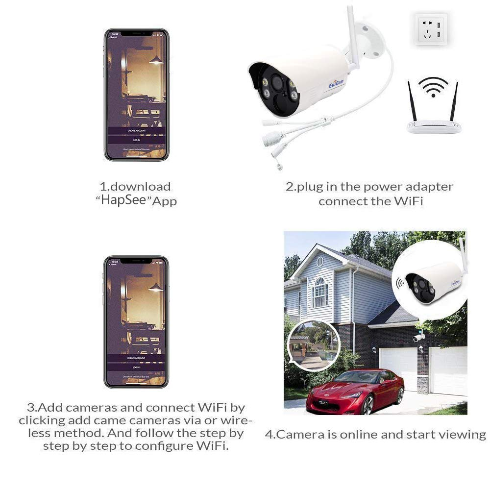 EsiCam 1080P Bullet Camera Wireless Security Outdoor Waterproof Wifi Vigil Cam with 2-Way Talk Colorful Night Vision (2 Light Source) Motion Detection Amazon Cloud Storage SD Card for IOS Android PC