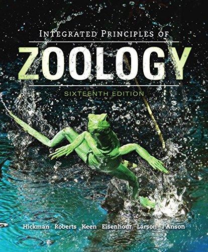 Integ.Prin.Of Zoology