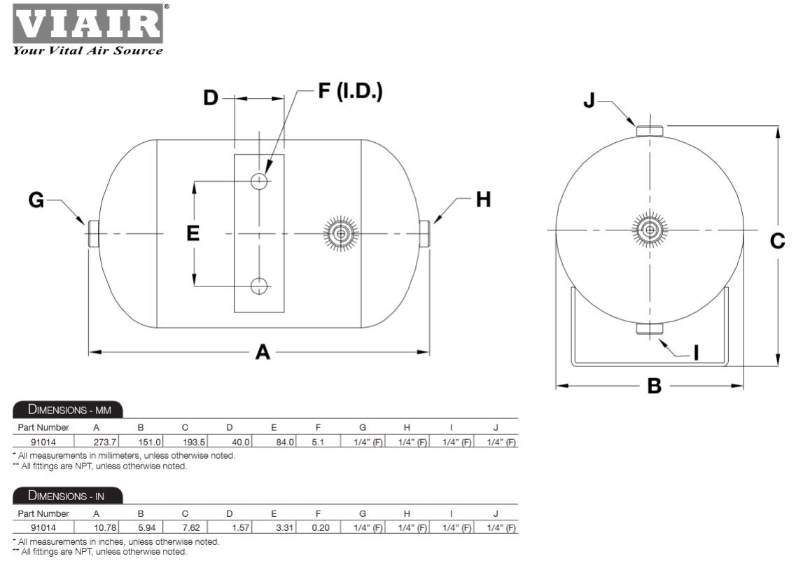 Monsterbig Rig Rectangle 24 Trumpet 152db Air Horn That Wiring Diagram Is Identical To What Viair Has On Their Website 280c 150psi 1gal Kit Automotive