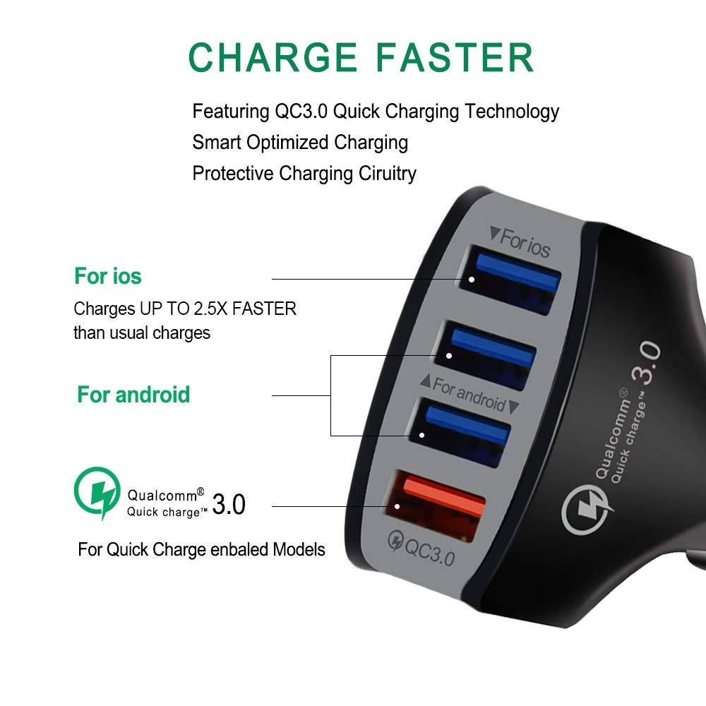 Compatible with iPhone Android Phones Tablets and All USB Devices 5 Safety Features Qi Certified 35W Supersonic Speed Car Charger 4 USB Ports with Smart ID Pelotek: 12V USB Car Charger Black 4351529985