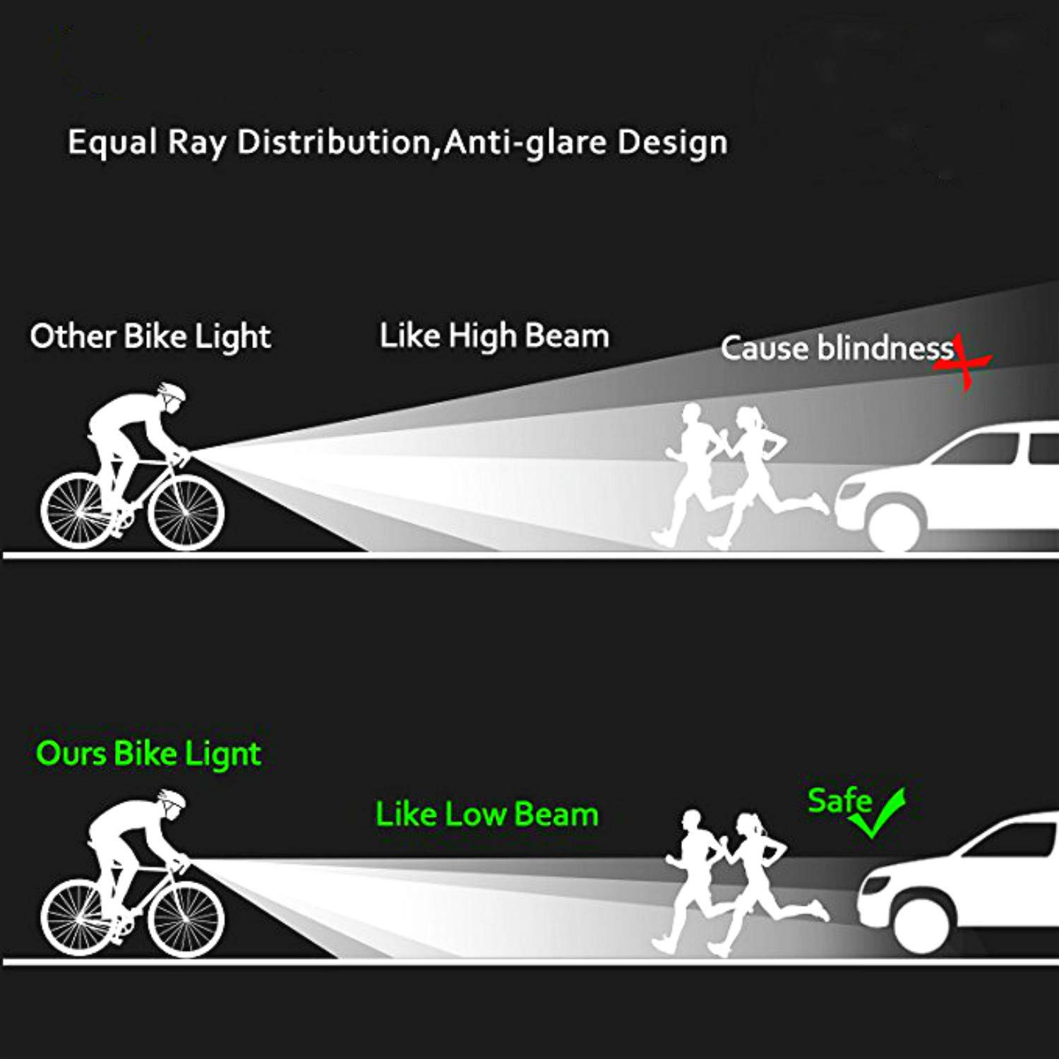 Yuwumin Smart Bike Light,USB Rechargeable Bicycle LED Lights,Super Bright  Headlight Water Resistant,Easy Install and Quick Release for Commuter Road