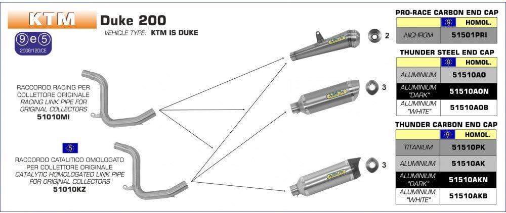 ARROW Auspuff THUNDER 125 Duke DUKE