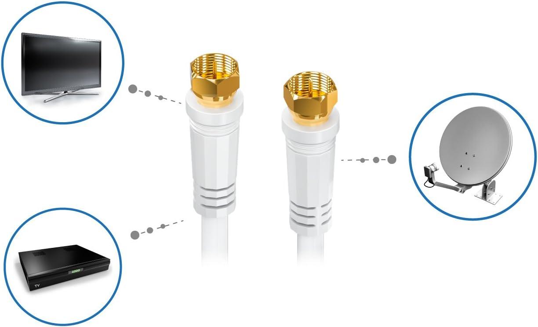 deleyCON c/âble dantenne SAT 2m c/âble satellite c/âble coaxial connecteur F dor/é 1x coud/é 1x droit connecteur m/étallique//UltraHD FullHD HDTV noir