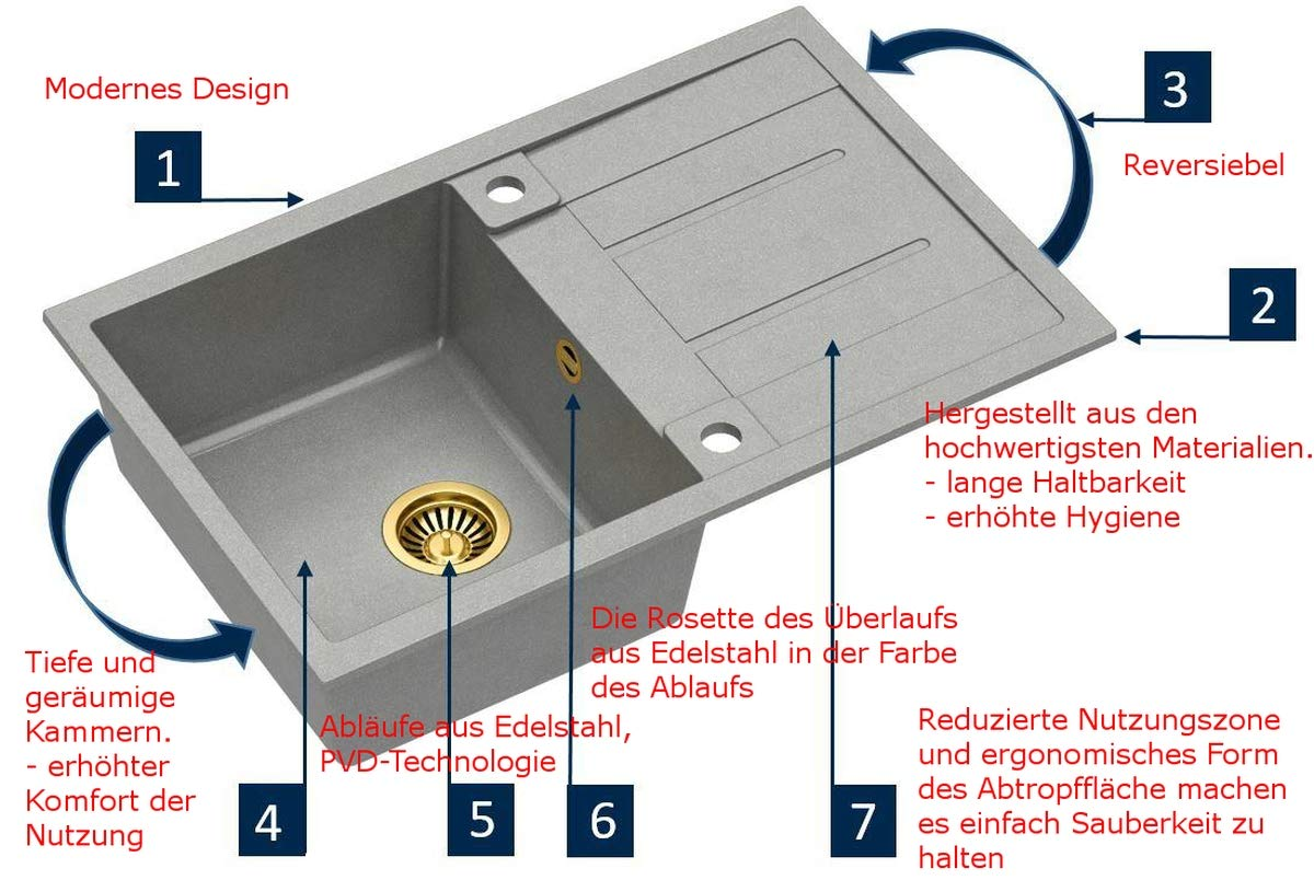 Stahlwaschbecken Russel 116 aus Edelstahl//Einbausp/üle//K/üchensp/üle 1 Becken//Geb/ürstete Edelstahl//Sp/üle//Unterbau//Glatt//langlebig//rostfrei//Farbe-Silber//Abtropffl/äche//mit Blende