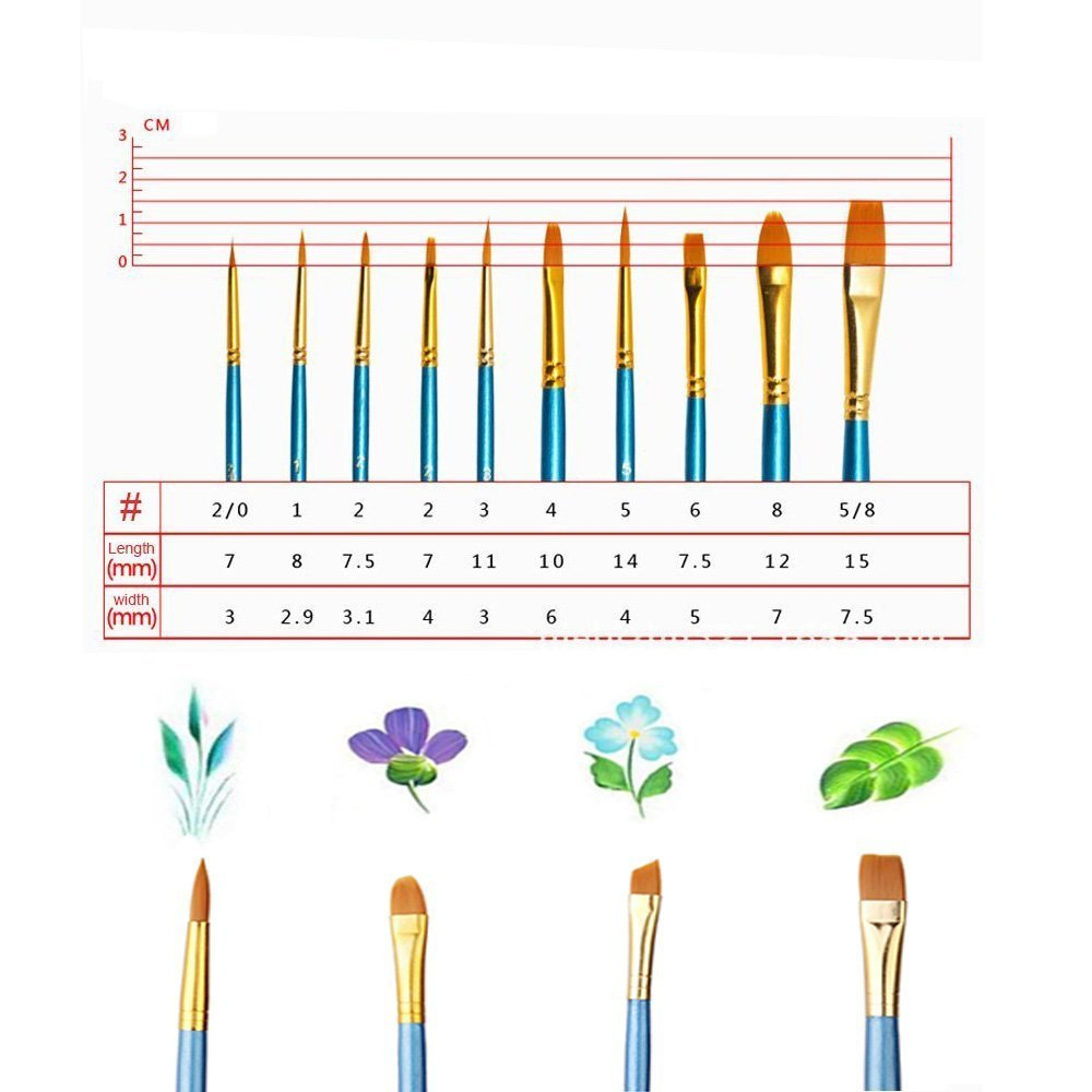 Paint Brush Set, Morkia 10pcs Acrylic Nylon Hair Round and Flat Pointed Tip Art Painting Brushes and 2pcs Paint Tray Palettes