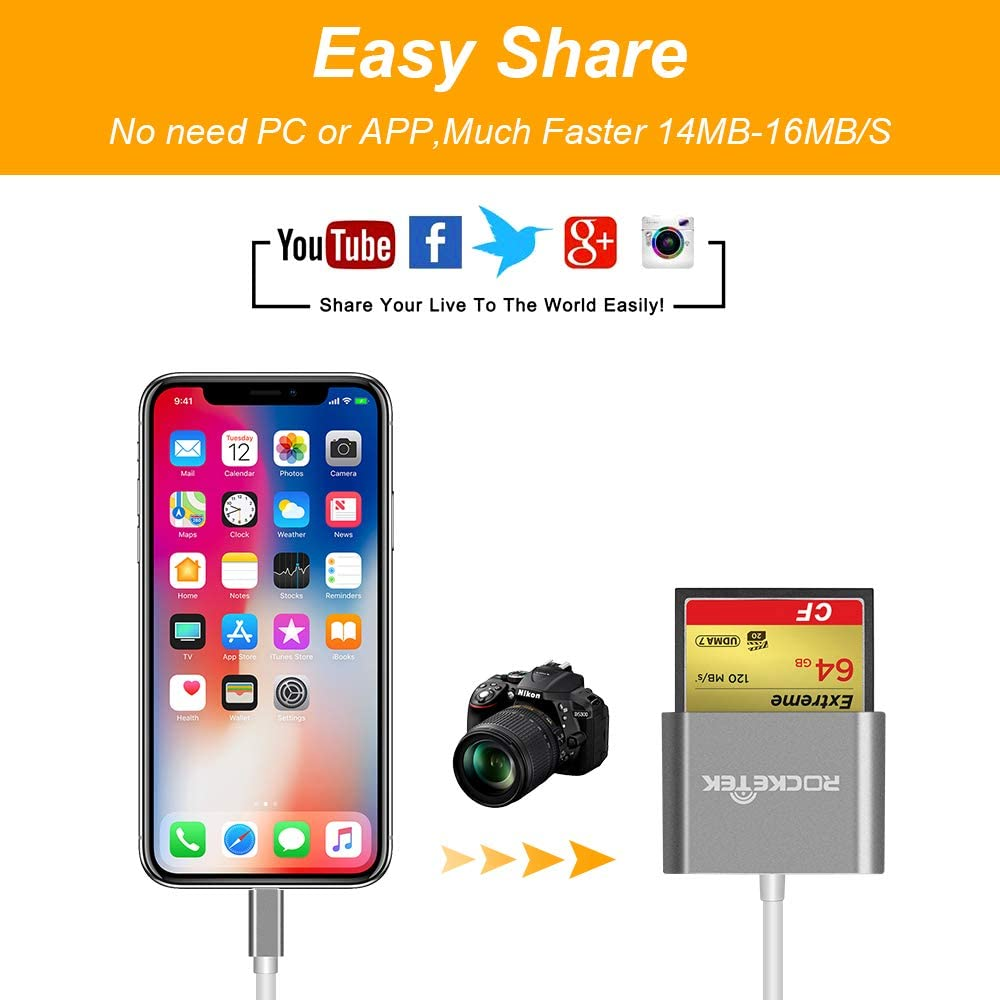 USB OTG Adapter Cable Compatible with iPhone xs//x//8//7Plus//7s//6//5//iPad Pro//Mini//Air,No App Required Plug and Play TF//SD//CF Lighting Card Reader Rocketek Aluminum 3 in 1 Digital Camera Reader Adapter