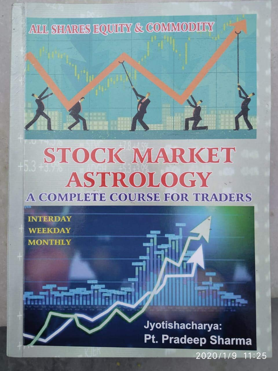 Share Market And Vedic Astrology
