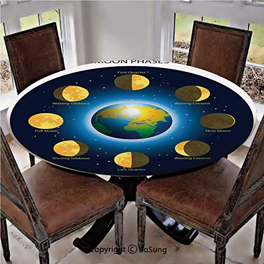 Image result for COSMOS table up