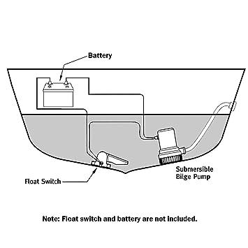 Bomba eléctrica sumergible NUZAMAS para agua de cloaca 2000GPH, 12 V, caudal de 7566 litros/hora, diámetro de salida de 29 mm, para caravanas, acampadas, ...