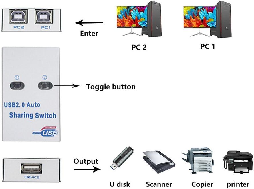 yeung Qee USB 2.0 Interruptor Sharing Switcher Auto escáner de ...