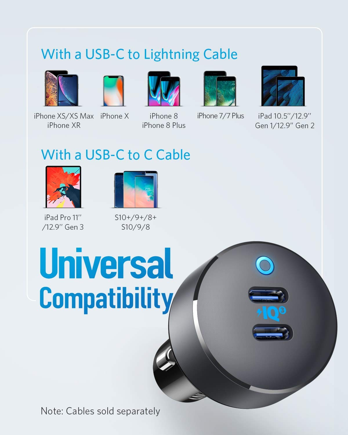 Pixel 3a//3//XL PowerDrive III Duo with Power Delivery for iPhone XR//Xs//Max//X Galaxy S10//S9 36W 2-Port PowerIQ 3.0 Type C Car Adapter iPad Pro 2018 and More Anker USB C Car Charger