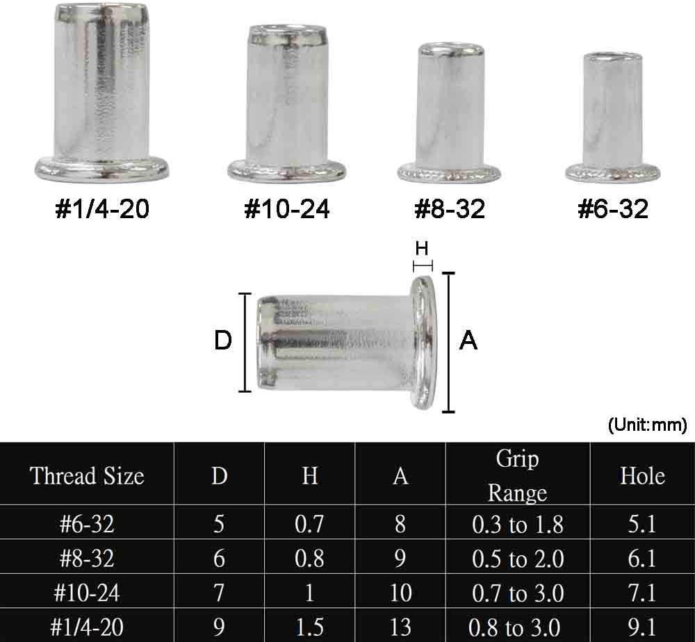 8-32 Rivet Gun Thread Hand Riveter Riveting Tools with 45pc Rivet Nut Gun 10-24 ORXPLUS Tools Rivet Nut Kit Set Riveter Tool 1//4-20 Imperial Rivet Nuts Included6-32