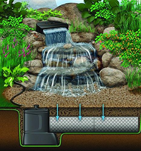 aquascape waterfall kit 3 w free led 3 light kit