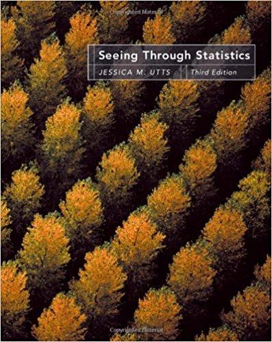 Seeing Through Statistics