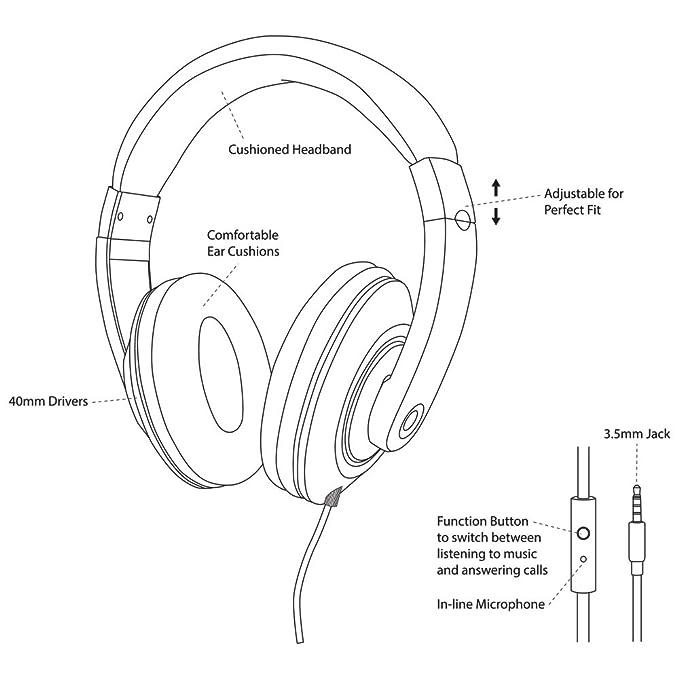 Amazon Com Eco Sound Engineering V30 Stereo On Ear Headphones With