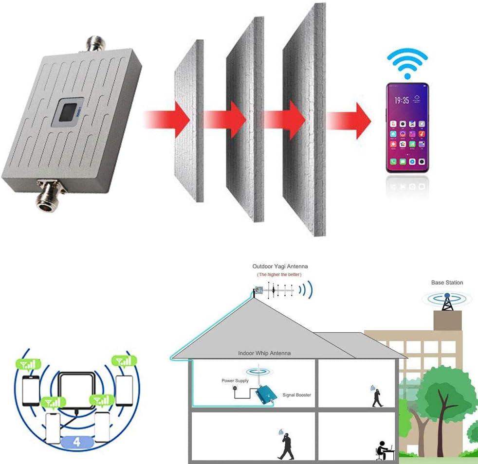 C&JQ Amplificador de Cobertura Móvil 3G 2100 MHz,Señal ...