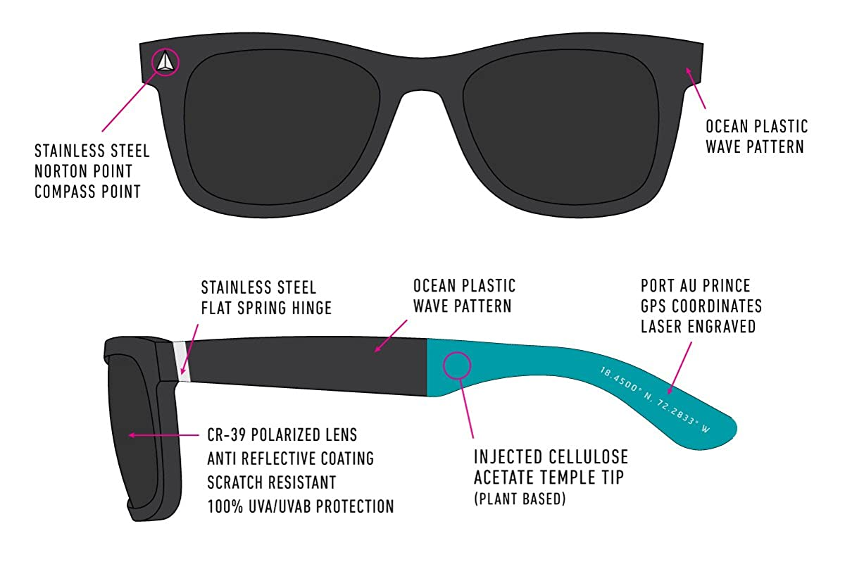 b41e0ce00107 Amazon.com  Norton Point The Current EcoFriendly Ocean Plastic Polarized  Sunglasses (Black)  Clothing