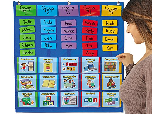 Literacy Centers Chart - 1